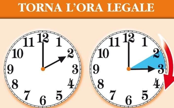 Torna l'ora legale, la notte tra il 25 e 26 lancette avanti di un'ora
