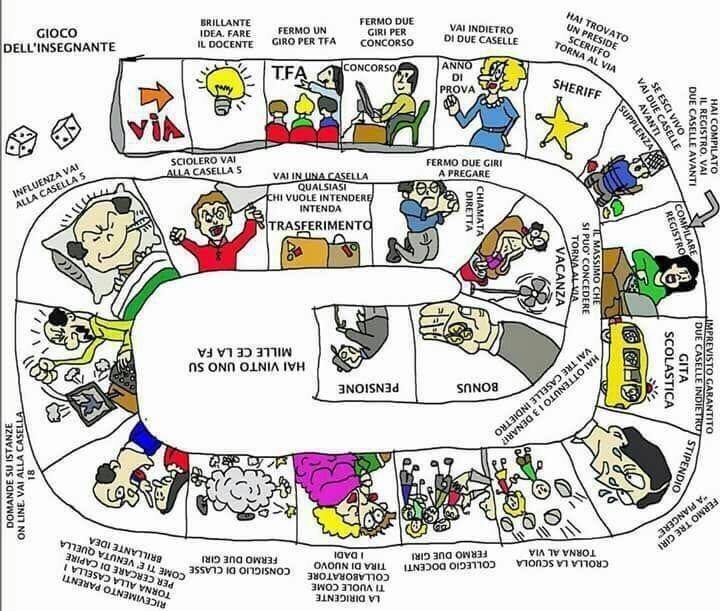 Il gioco dell'insegnante, pieno di ostacoli ed incertezze