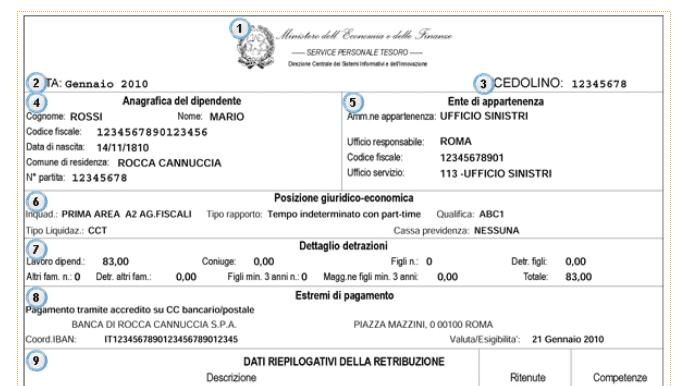 Su NoiPa i cedolini elettronici degli stipendi del mese di ottobre 2019